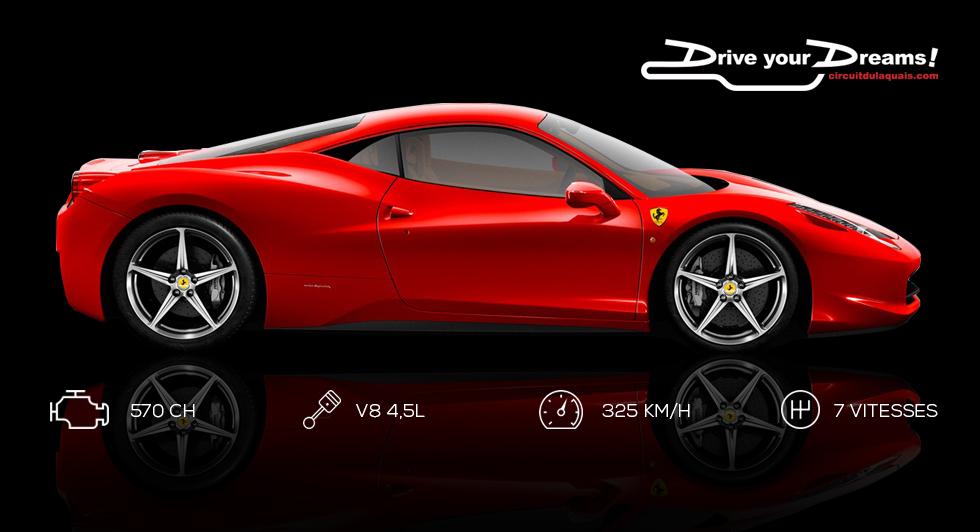 Stage de pilotage Ferrari 458 Italia - Lamborghini Huracan au Circuit du laquais