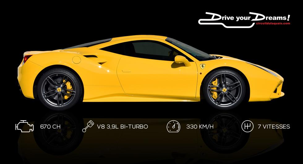 Stage de pilotage Ferrari 488 Italia - Lamborghini Huracan