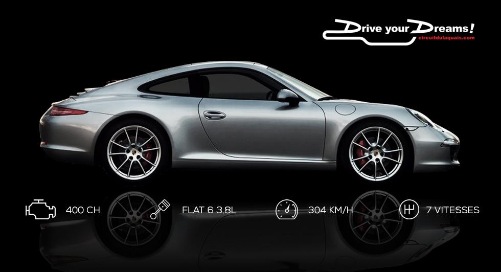 Stage de pilotage Porsche 911