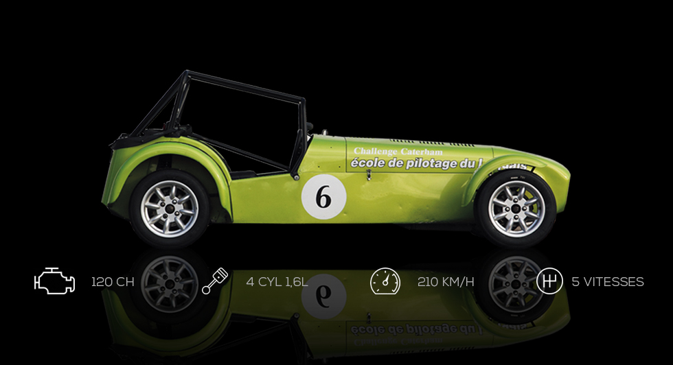 promotions sur les stages de pilotage caterham lotus seven. Black Bedroom Furniture Sets. Home Design Ideas
