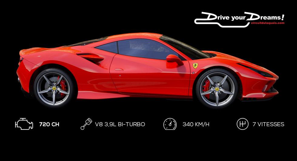 Stage de pilotage Ferrari F8 tributo